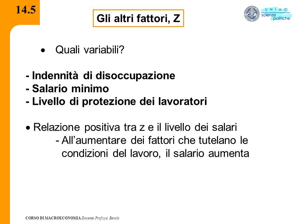 14.5 Gli altri fattori, Z · Quali variabili