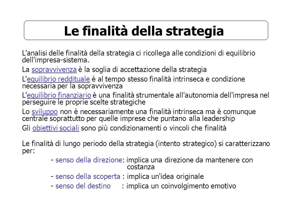 Le finalità della strategia