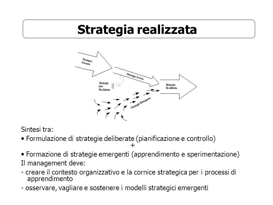 Strategia realizzata Sintesi tra:
