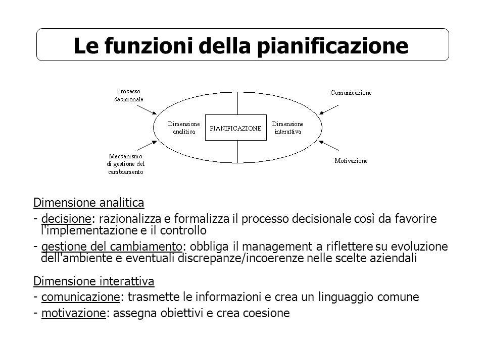 Le funzioni della pianificazione