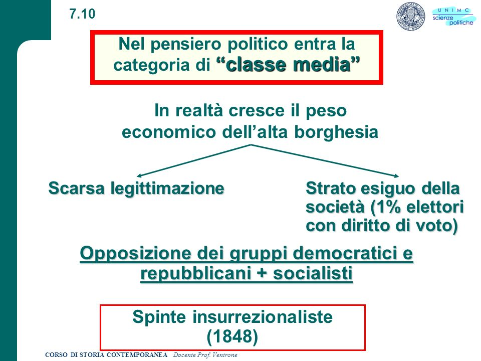 Opposizione dei gruppi democratici e repubblicani + socialisti