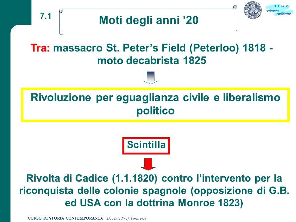 Moti degli anni '20 7.1. Tra: massacro St. Peter's Field (Peterloo) 1818 - moto decabrista 1825.
