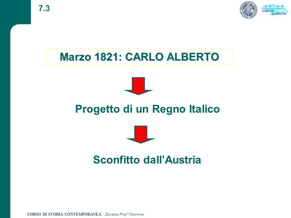 Progetto di un Regno Italico Sconfitto dall'Austria