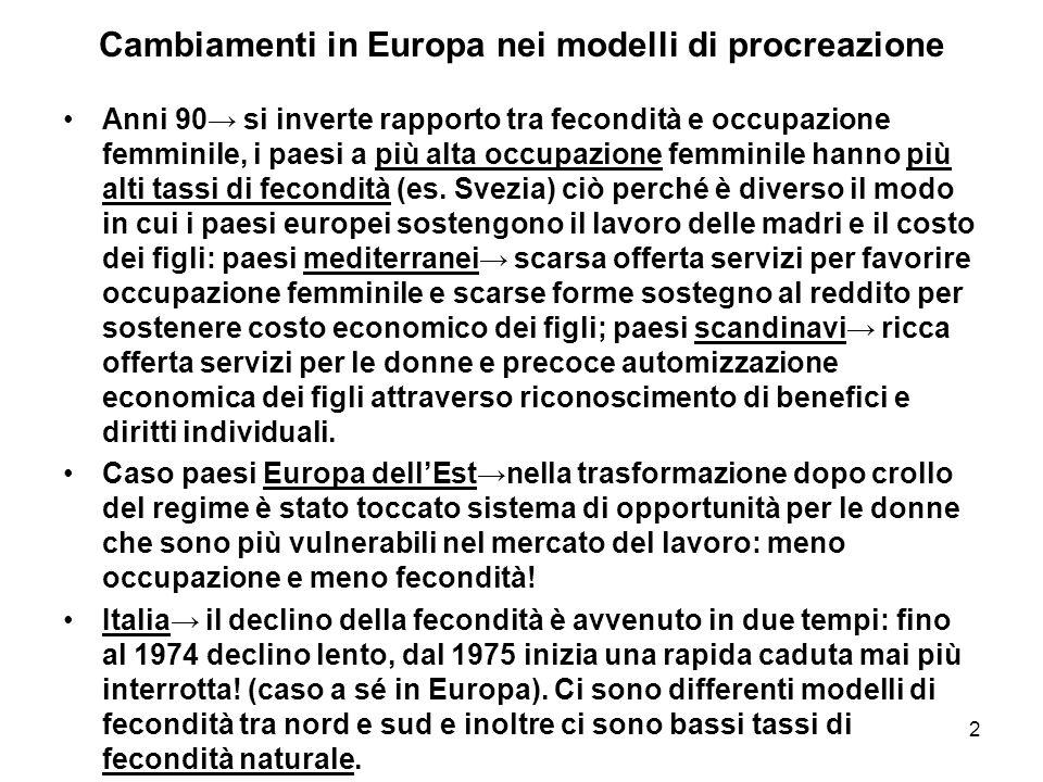 Cambiamenti in Europa nei modelli di procreazione