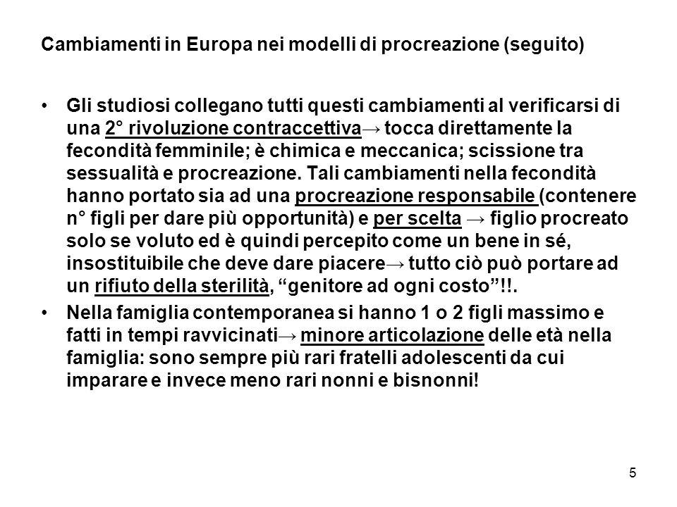 Cambiamenti in Europa nei modelli di procreazione (seguito)