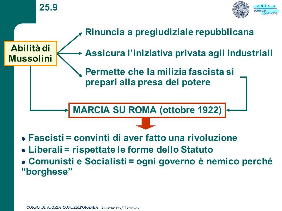 MARCIA SU ROMA (ottobre 1922)