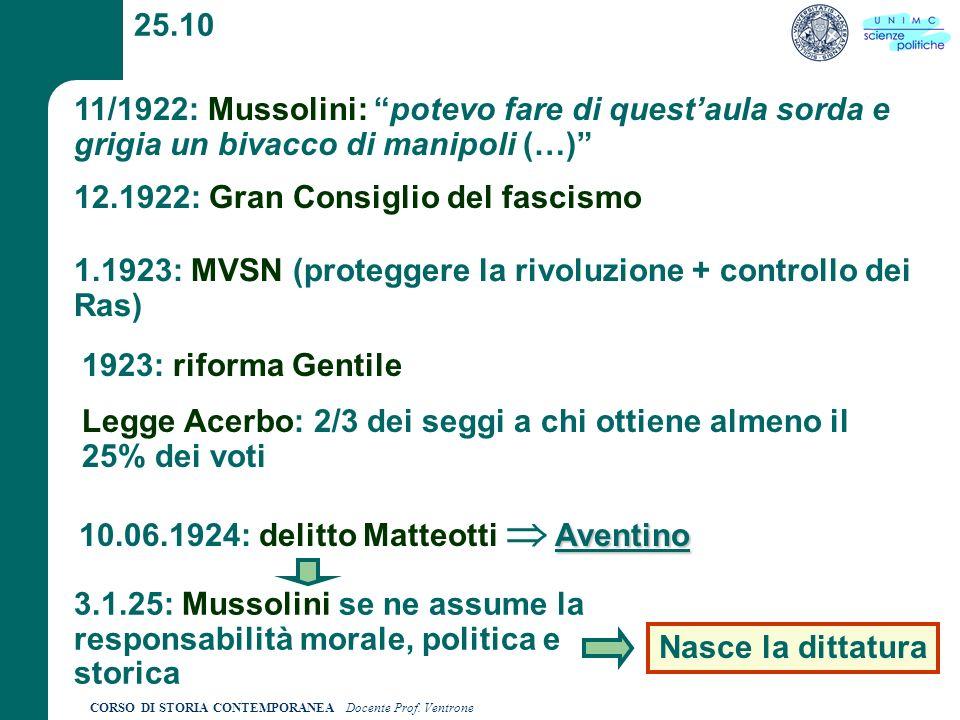 10.06.1924: delitto Matteotti  Aventino