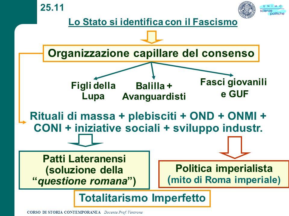 Organizzazione capillare del consenso