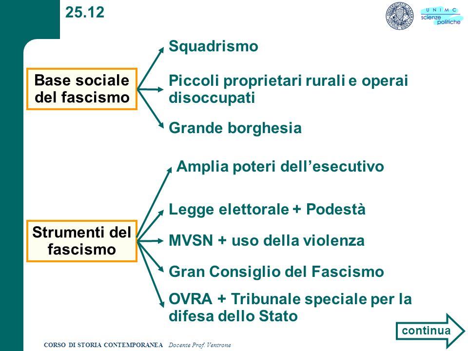 Base sociale del fascismo
