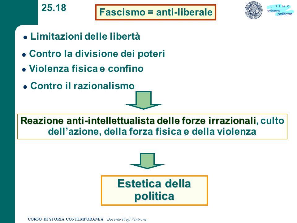 Estetica della politica