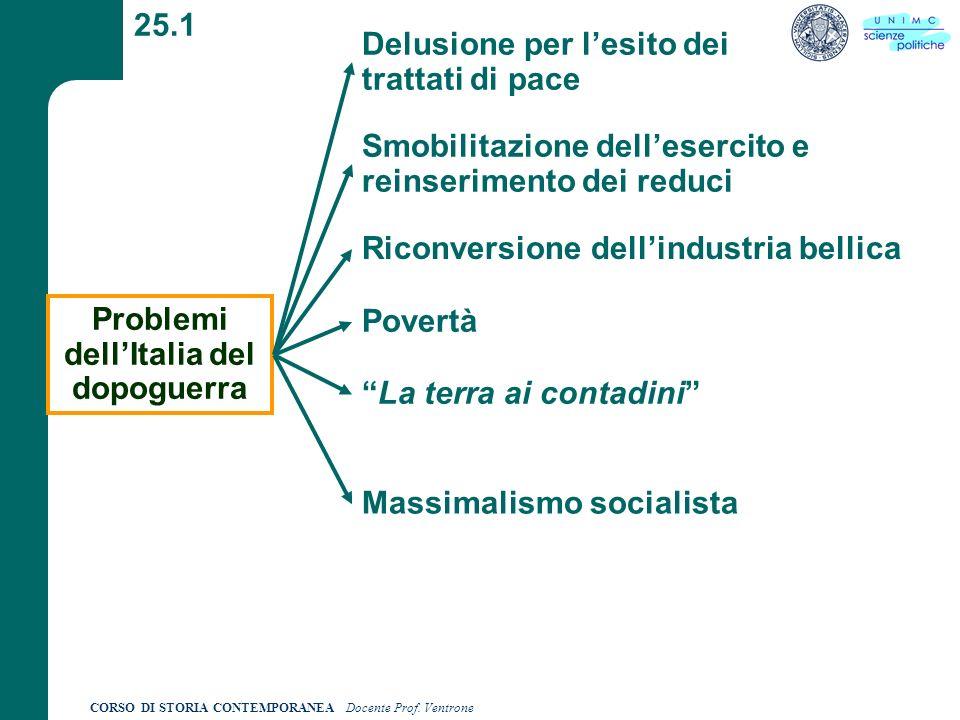Problemi dell'Italia del dopoguerra