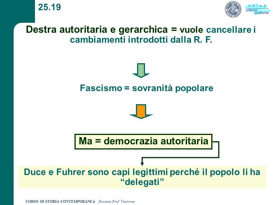 Ma = democrazia autoritaria