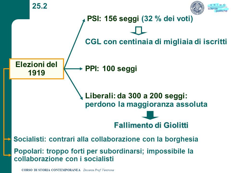 Socialisti: contrari alla collaborazione con la borghesia
