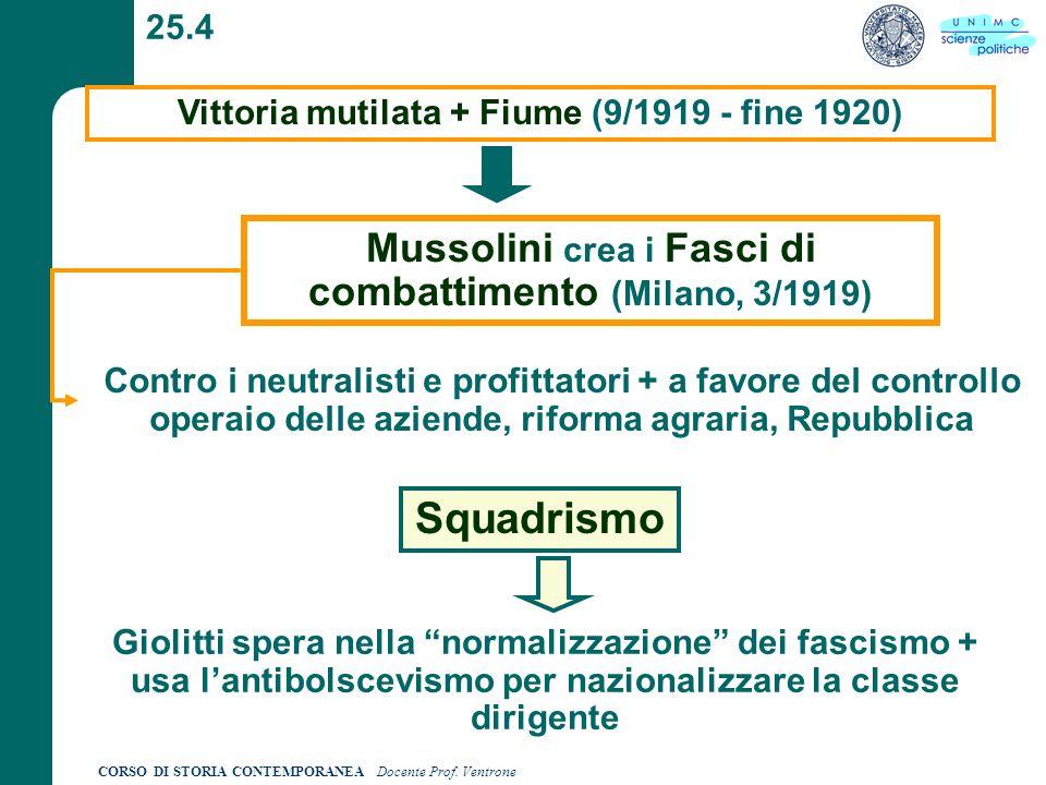 Squadrismo Mussolini crea i Fasci di combattimento (Milano, 3/1919)