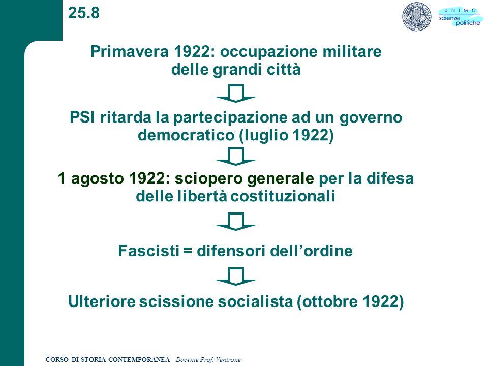 Primavera 1922: occupazione militare delle grandi città