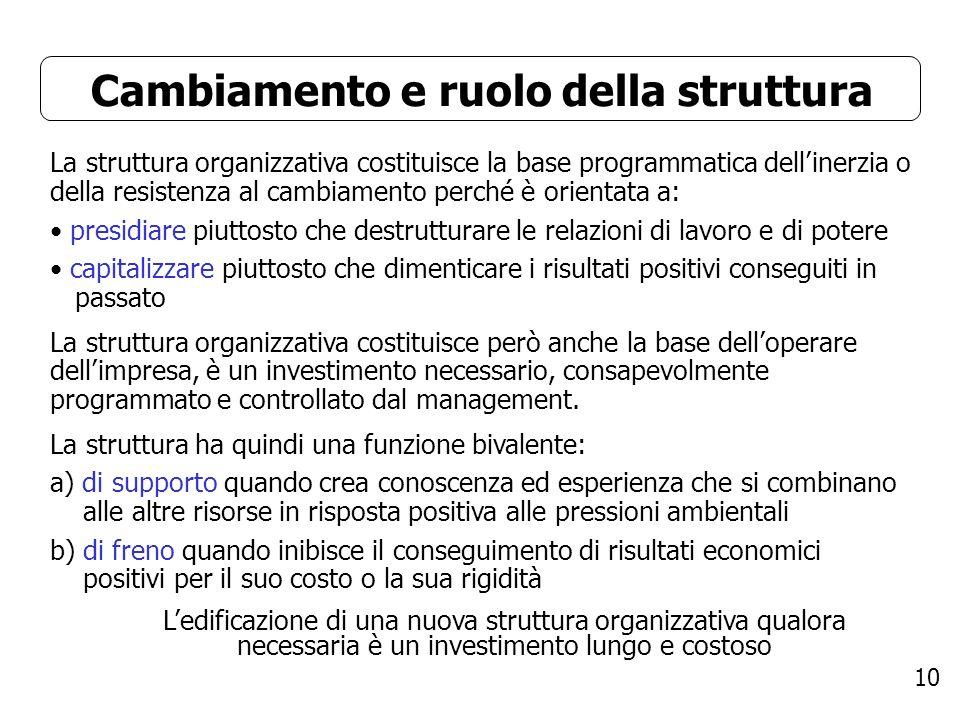 Cambiamento e ruolo della struttura