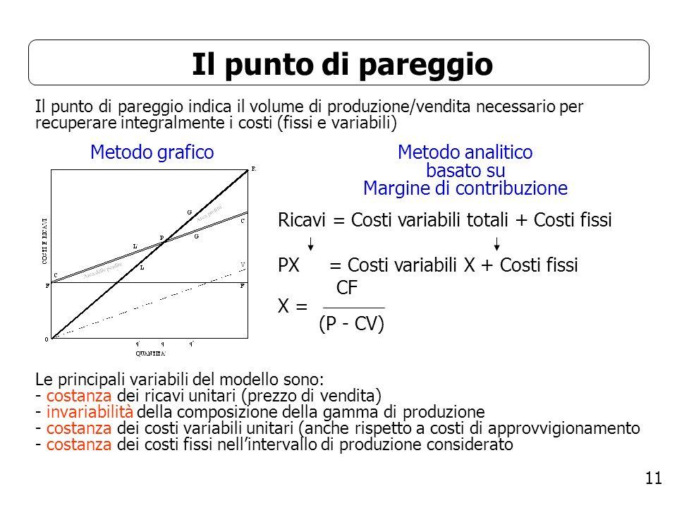 Metodo analitico basato su Margine di contribuzione