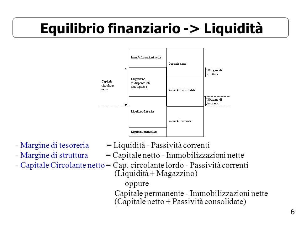 Equilibrio finanziario -> Liquidità