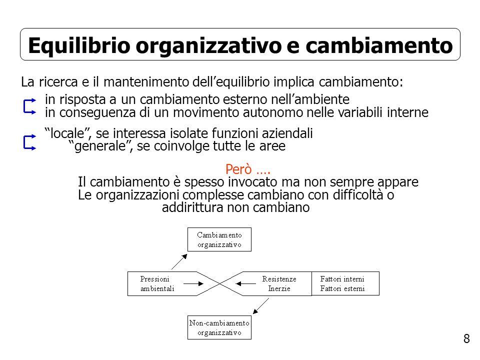 Equilibrio organizzativo e cambiamento
