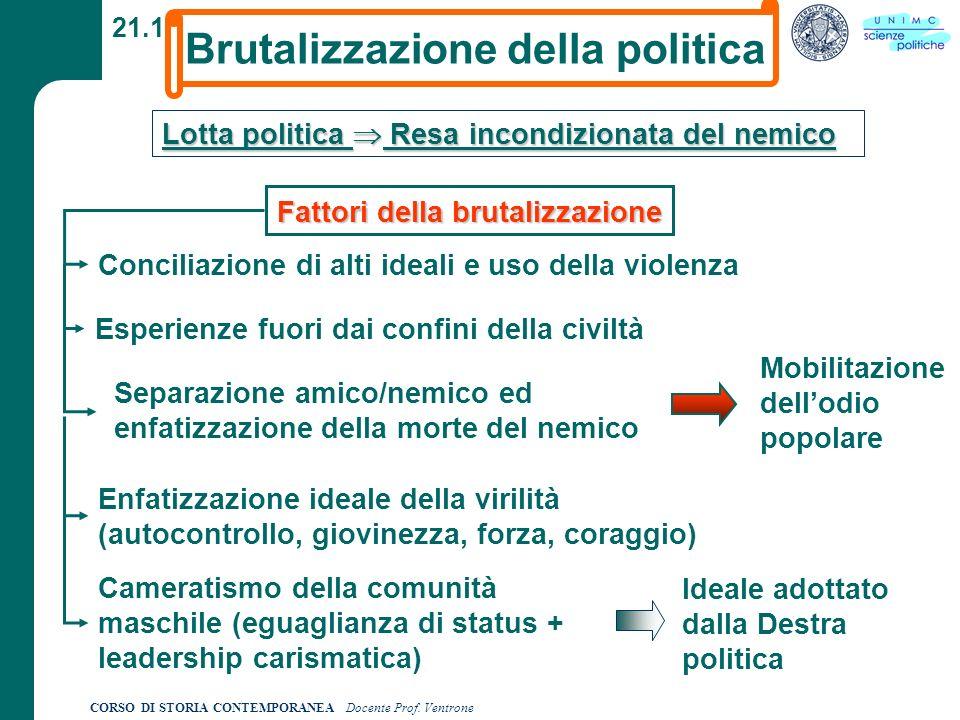 Brutalizzazione della politica