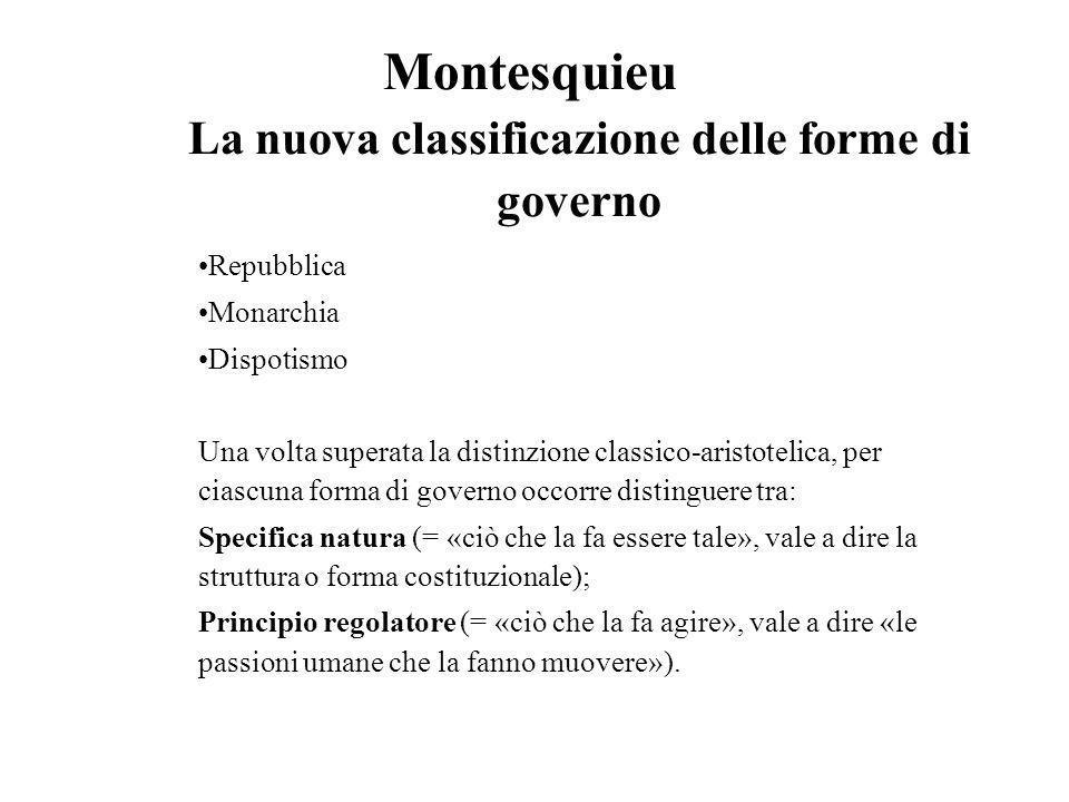 Montesquieu La nuova classificazione delle forme di governo