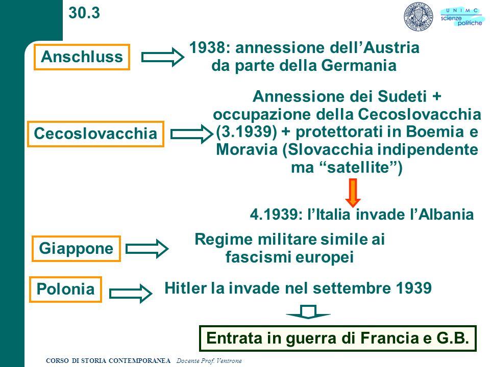 1938: annessione dell'Austria da parte della Germania Anschluss