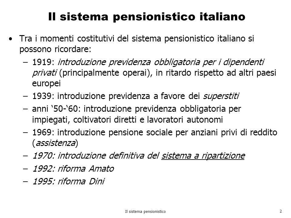 Il sistema pensionistico italiano