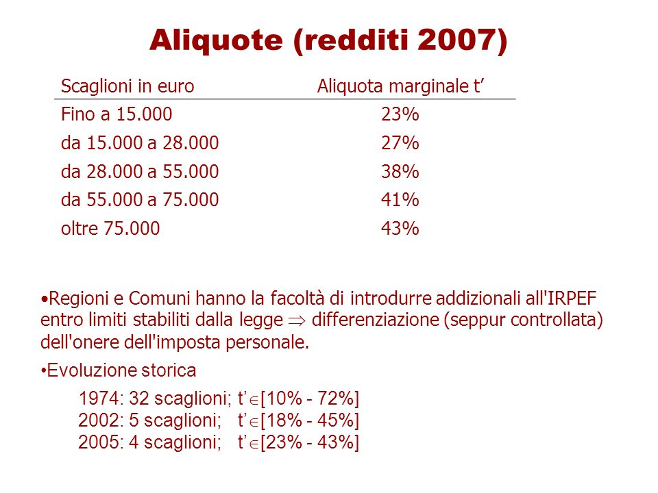 Aliquote (redditi 2007) Scaglioni in euro Aliquota marginale t'