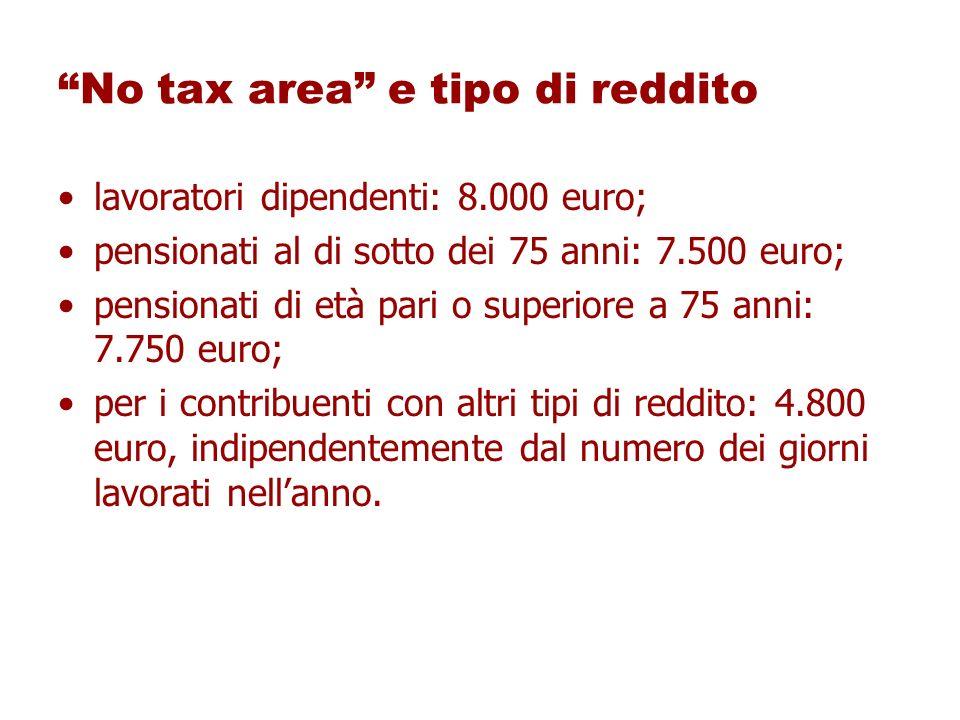 No tax area e tipo di reddito