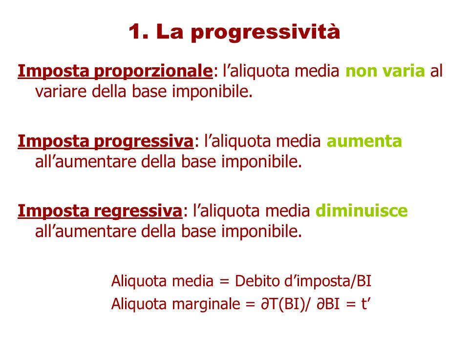 1. La progressività Imposta proporzionale: l'aliquota media non varia al variare della base imponibile.