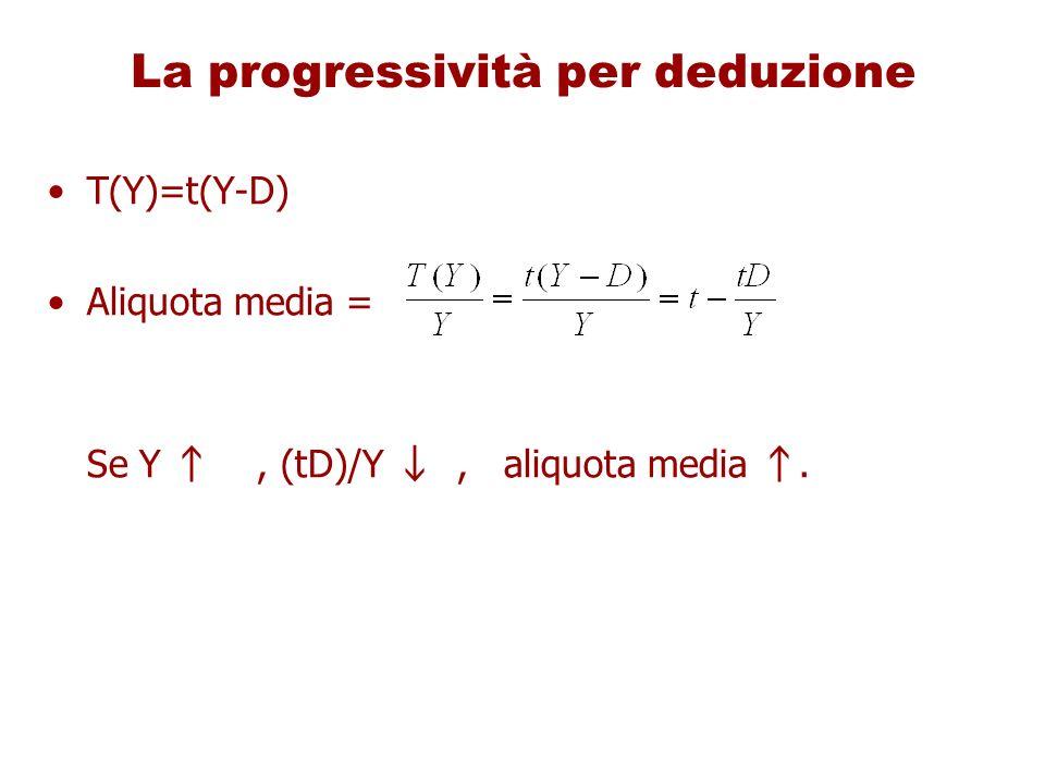 La progressività per deduzione