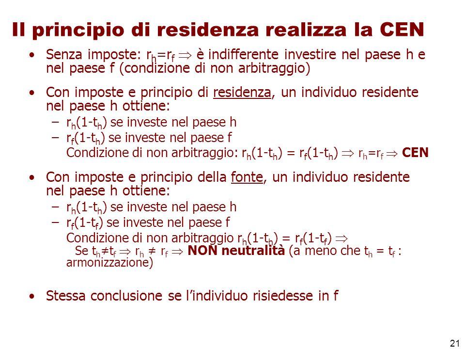 Il principio di residenza realizza la CEN