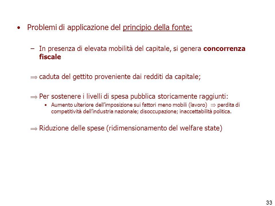 Problemi di applicazione del principio della fonte: