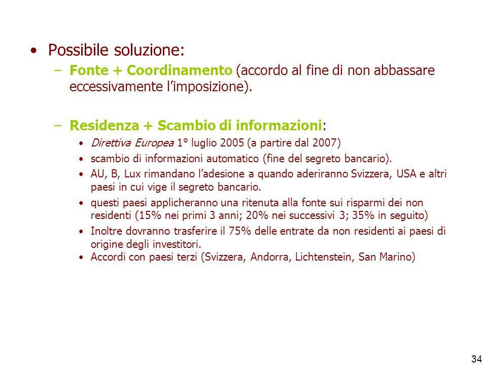 Possibile soluzione: Fonte + Coordinamento (accordo al fine di non abbassare eccessivamente l'imposizione).