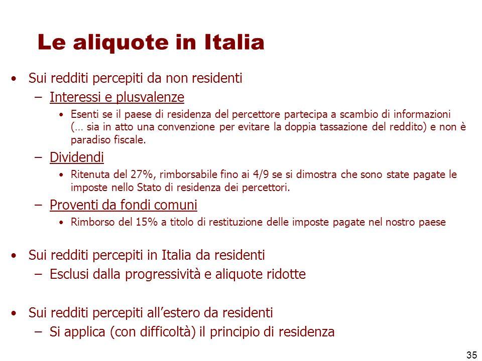 Le aliquote in Italia Sui redditi percepiti da non residenti