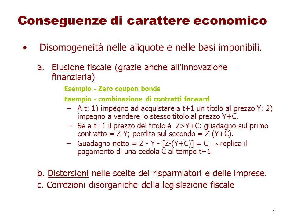 Conseguenze di carattere economico