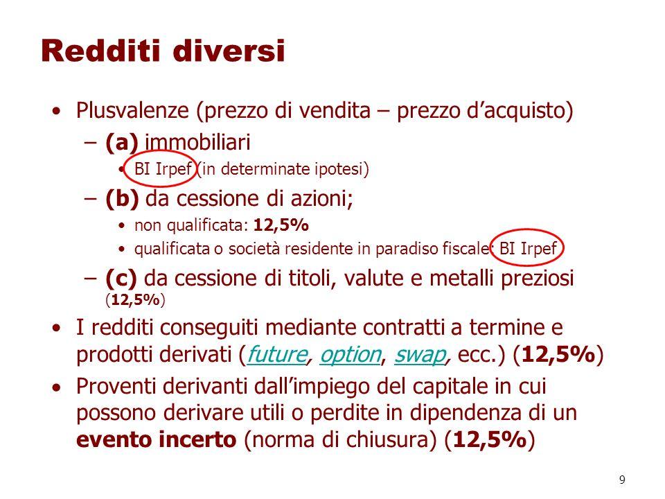 Redditi diversi Plusvalenze (prezzo di vendita – prezzo d'acquisto)