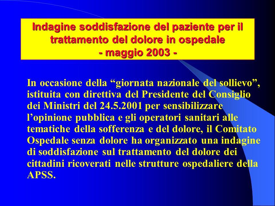 Indagine soddisfazione del paziente per il trattamento del dolore in ospedale - maggio 2003 -