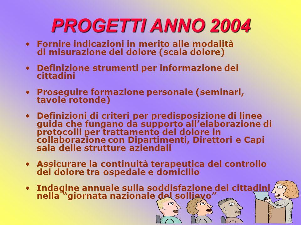 PROGETTI ANNO 2004 Fornire indicazioni in merito alle modalità