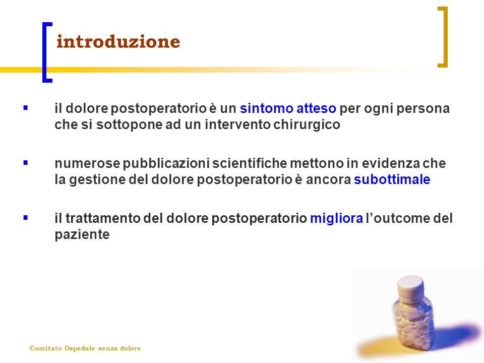 introduzione il dolore postoperatorio è un sintomo atteso per ogni persona che si sottopone ad un intervento chirurgico.
