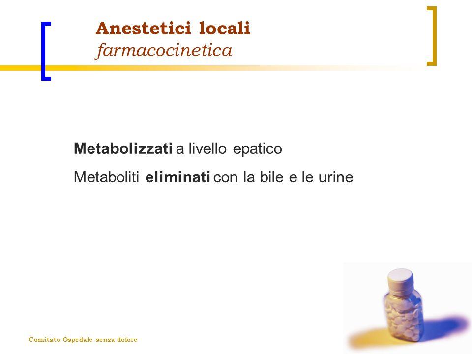 Anestetici locali farmacocinetica