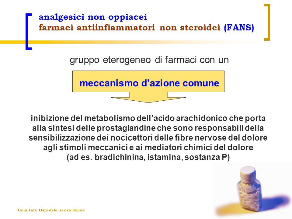 analgesici non oppiacei farmaci antiinfiammatori non steroidei (FANS)