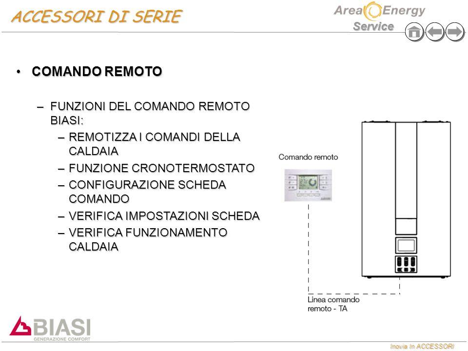 ACCESSORI DI SERIE COMANDO REMOTO FUNZIONI DEL COMANDO REMOTO BIASI: