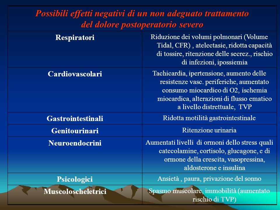 Possibili effetti negativi di un non adeguato trattamento