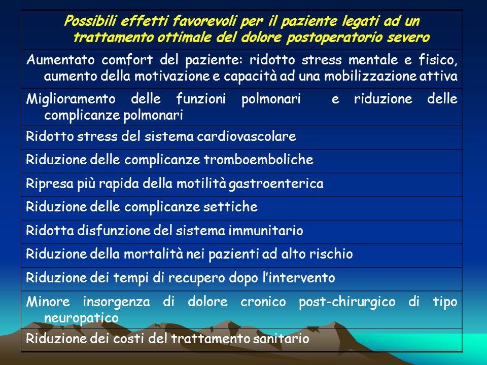 Possibili effetti favorevoli per il paziente legati ad un trattamento ottimale del dolore postoperatorio severo