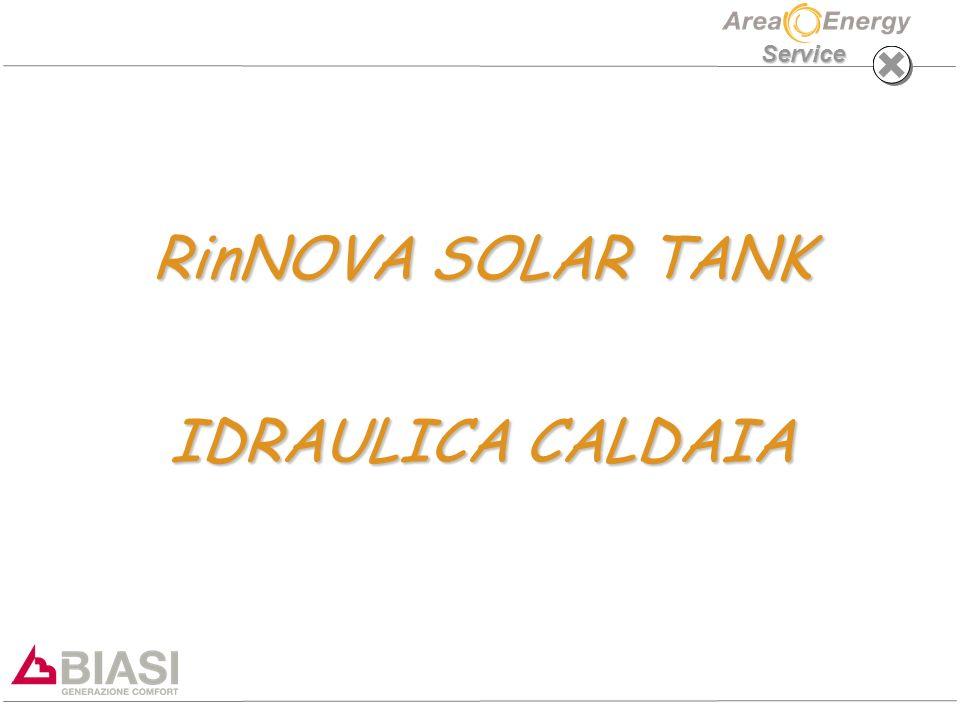 RinNOVA SOLAR TANK IDRAULICA CALDAIA