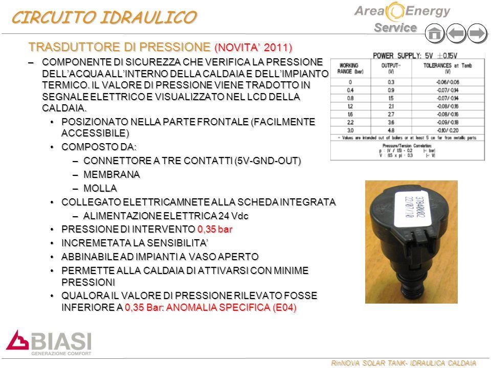 CIRCUITO IDRAULICO TRASDUTTORE DI PRESSIONE (NOVITA' 2011)