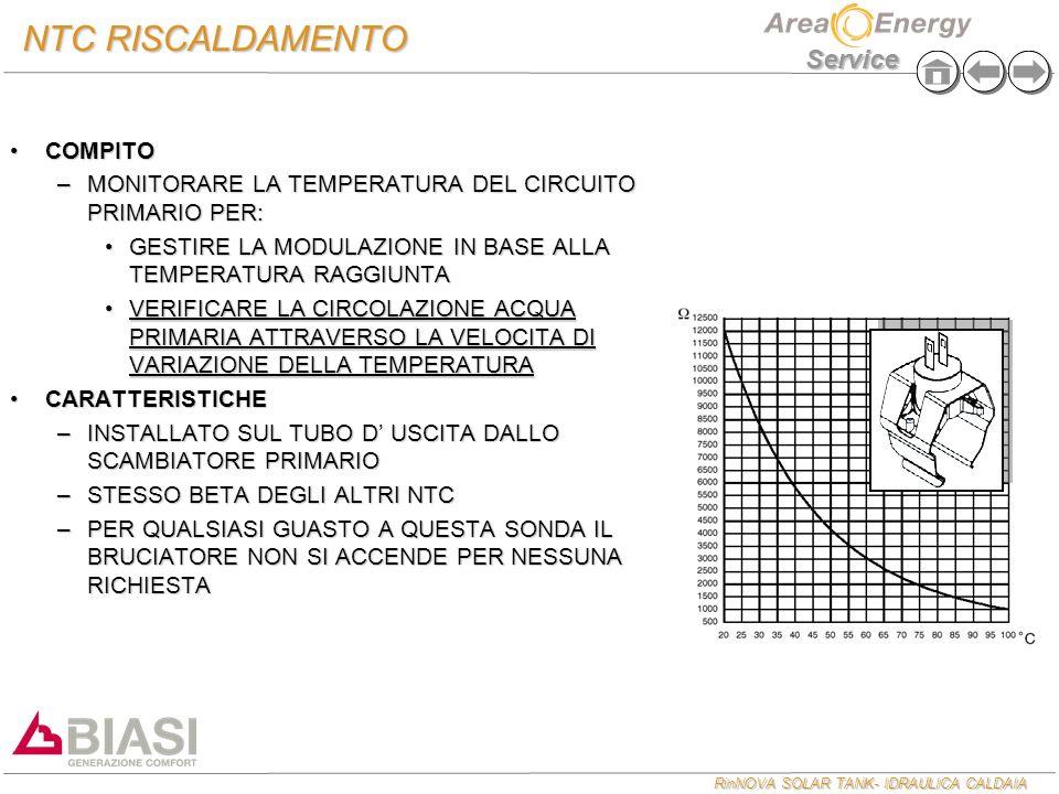 NTC RISCALDAMENTO COMPITO
