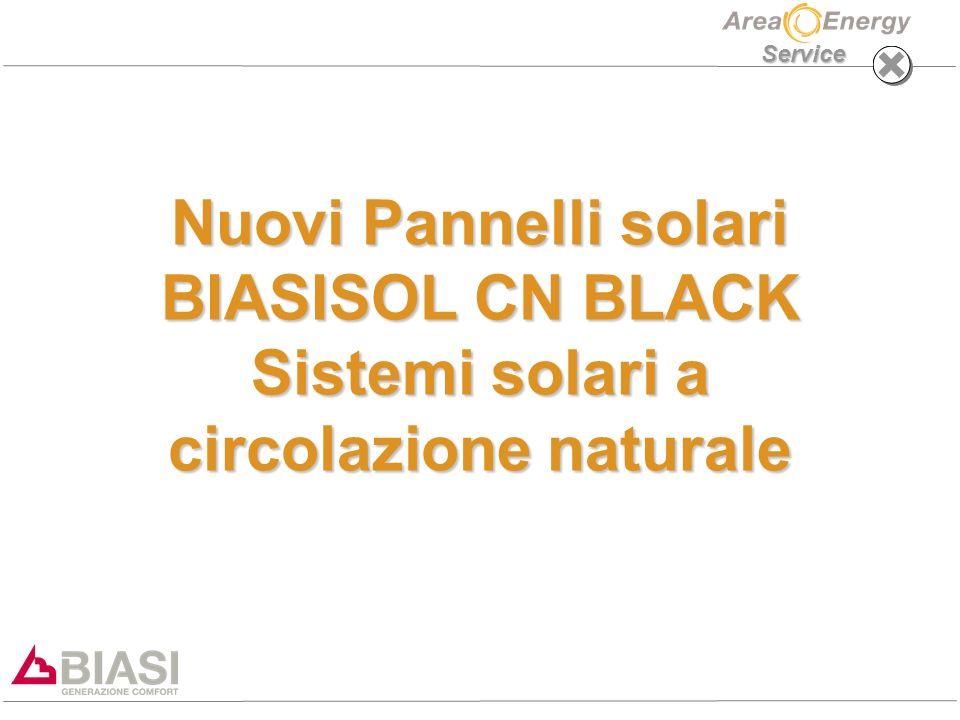 Nuovi Pannelli solari BIASISOL CN BLACK Sistemi solari a circolazione naturale