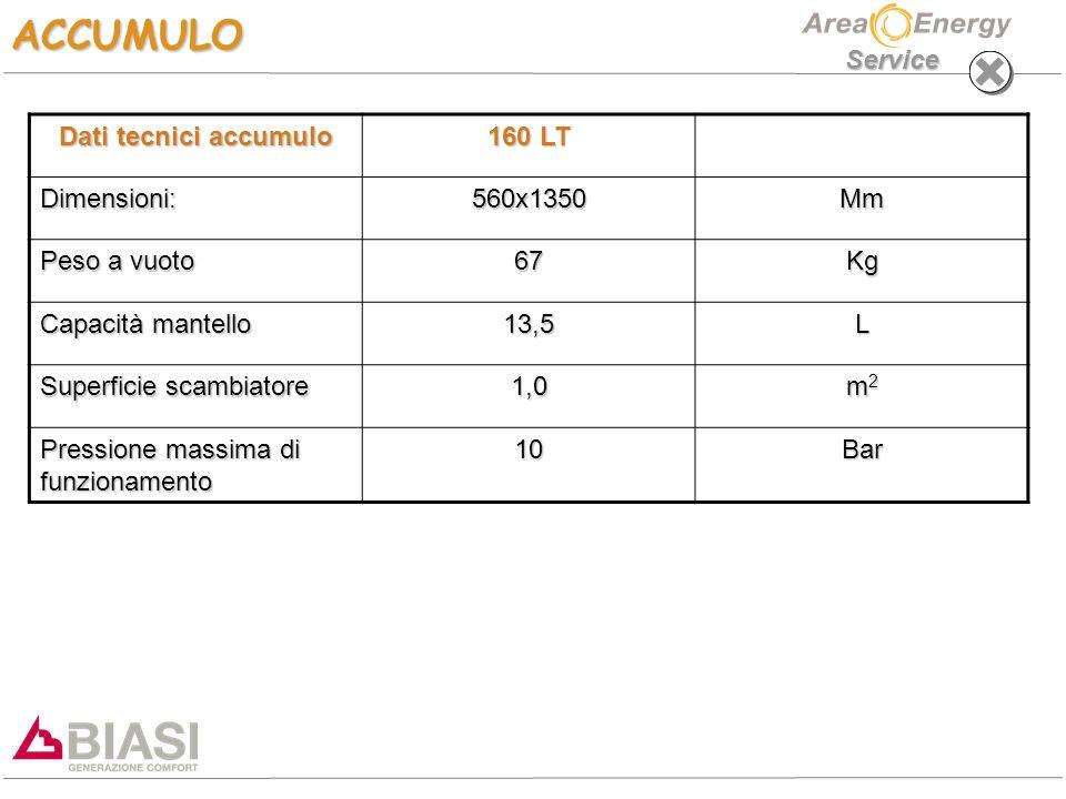 ACCUMULO Dati tecnici accumulo 160 LT Dimensioni: 560x1350 Mm